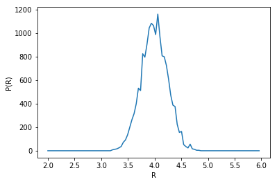 Use case: glass in periodic boundary conditions — Pyboo 1 0